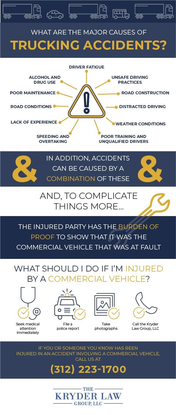 What are the major causes of trucking accidents? Get answers from The Kryder Law Goup, a top Chicago trucking injury Law firm.